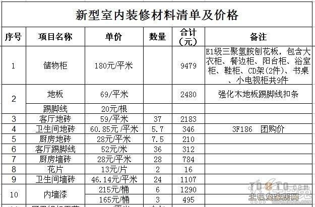 90平米装修预算表,银川市90平米装修预算,上海90平米装修预算,高清图片