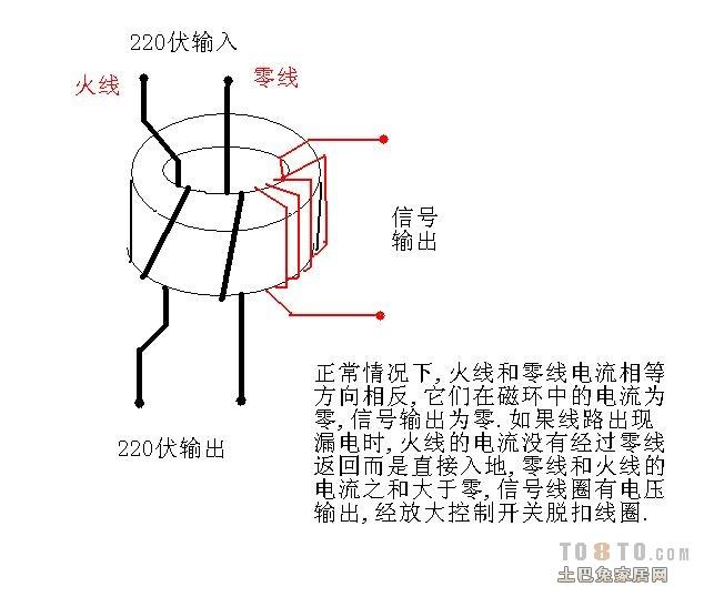 漏电开关原理是什么?