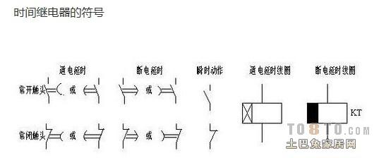 电磁式电流继电器符号_电流继电器符号_电流继电器符号用处