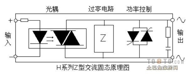 固态继电器原理图?_家用电器