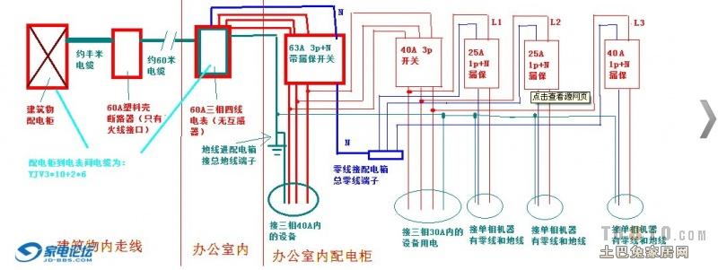 求三级配电箱接线图?