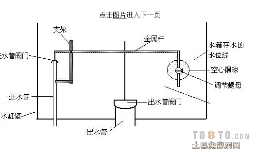 抽水马桶水箱结构图?_卫浴设备