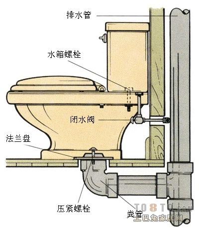求一个抽水马桶安装图