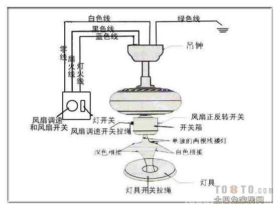制作小电风扇