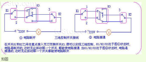 如果你是控制三个用电器(或者是灯)的话,可以把三个灯的其中一根联在一起接到零线上去。三个灯上的另外三根线分别联接到开关的1A。2A。3A上。然后把市电的另一根线也就是火线联接到开关下边空着那个接线口上就好啦,注意安全希望对你有帮助。