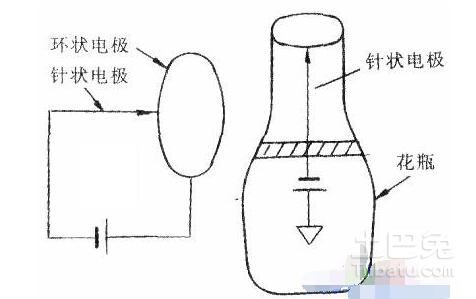 负氧离子发生器原理如下图所示