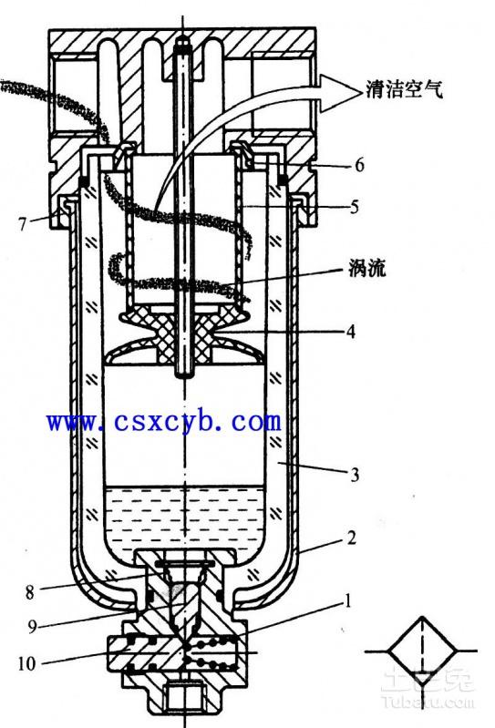 求空气过滤器结构图