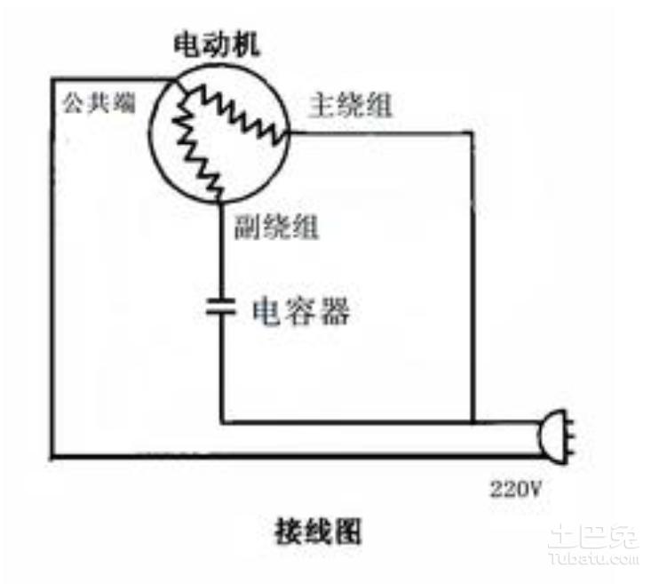 电风扇接线图
