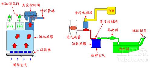 电磁阀的电路符号图片