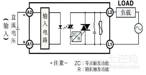 科通固态继电器工作原理是什么?