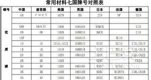 24668镍基合金材质履行准则(对应字号EN 24668)