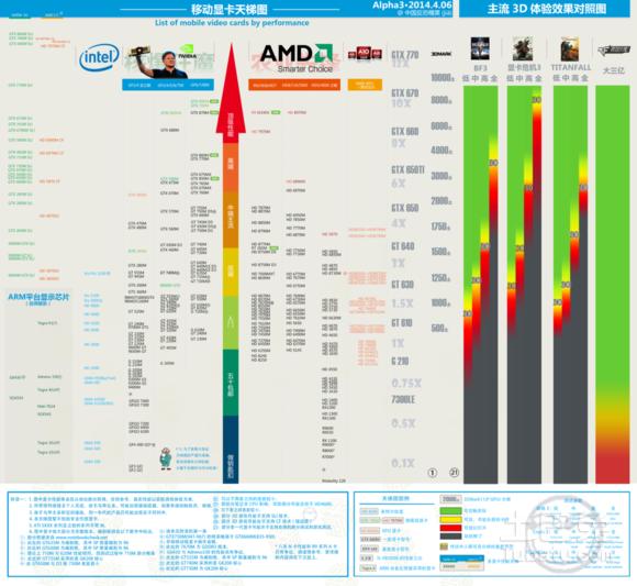 cpu系列排行_CPU天梯图2015最全系列CPU图片排名型号CPU Mark数值介绍-软件