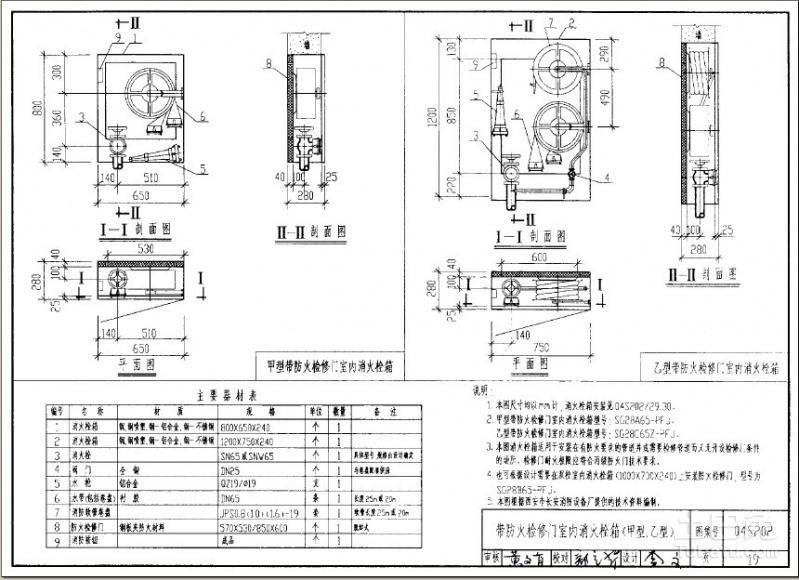 三圾片图集-三级_谁能发一份室内消火栓箱安装图集?
