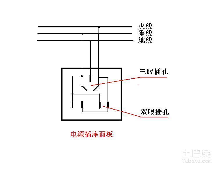 谁有三眼插座接线图?