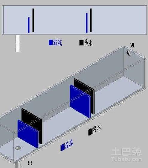 上滤鱼缸改造_鱼缸上滤改造最佳图片-自制上滤鱼缸过滤器图/1.2米上滤鱼缸改造 ...