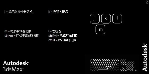 3D快捷键 教程 尹亮的文章