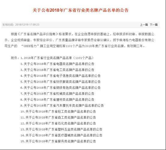 """祝贺日丰企业集团蝉联""""广东省名牌产品""""称号"""
