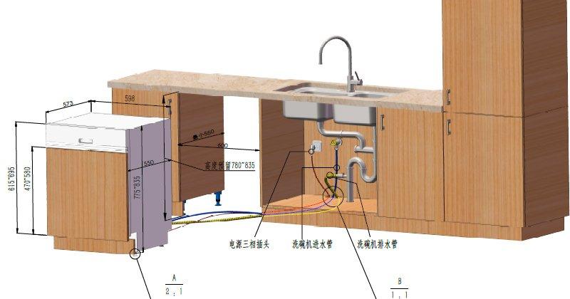 洗碗机的选购设计安装,哪个环节最让你头疼?