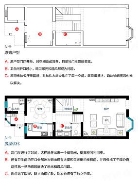 轻奢89平美式三居装修美图三居美式经典家装装修案例效果图