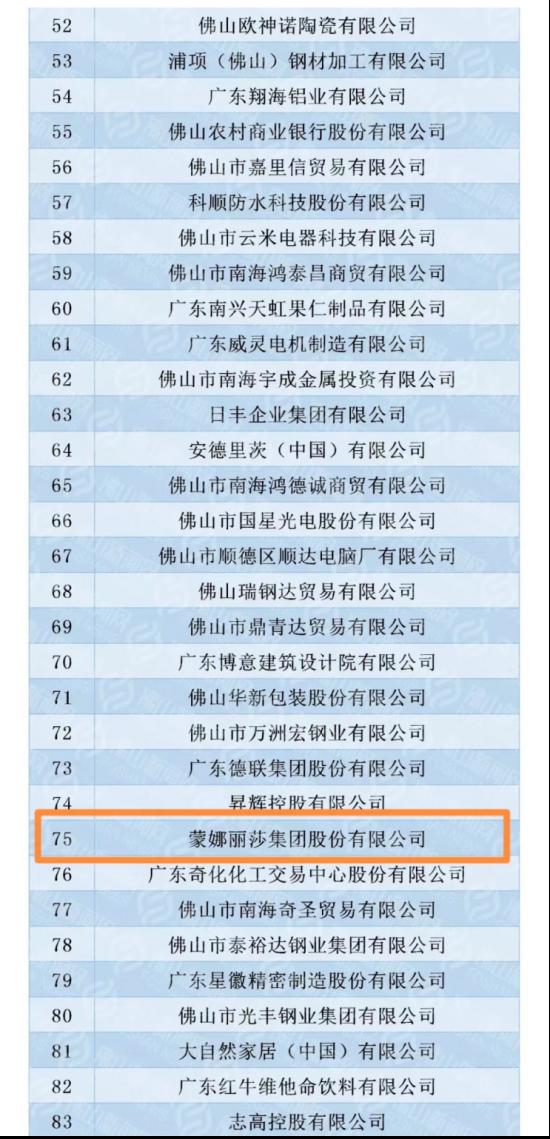 佛山企业100强榜单发布,蒙娜丽莎成功上榜